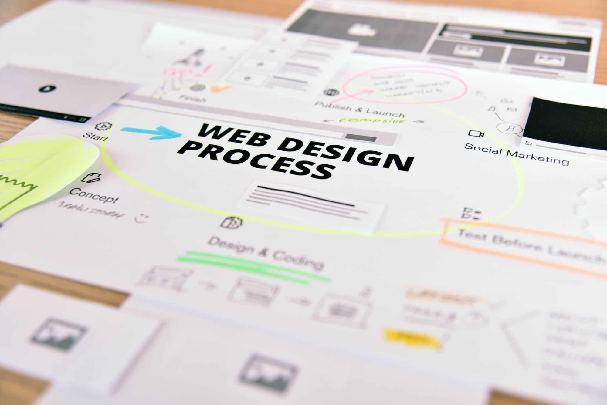 white label web design services - Big Easy SEO