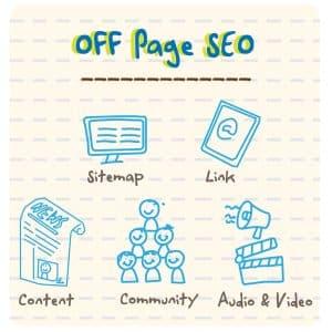 Off page optimization-Bigeasyseo.com