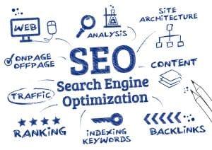 Baton Rouge Search Engine Optimization - Big Easy SEO