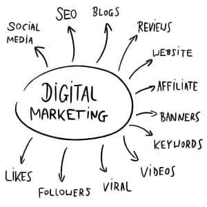 Big Easy SEO Digital Marketing