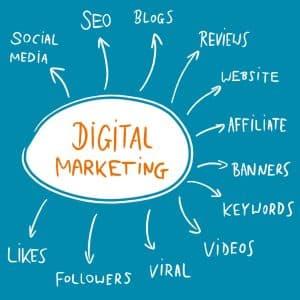 Digital Marketing Services by Big Easy SEO