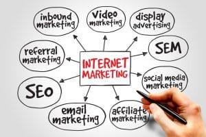 Internet marketing - Big Easy SEO