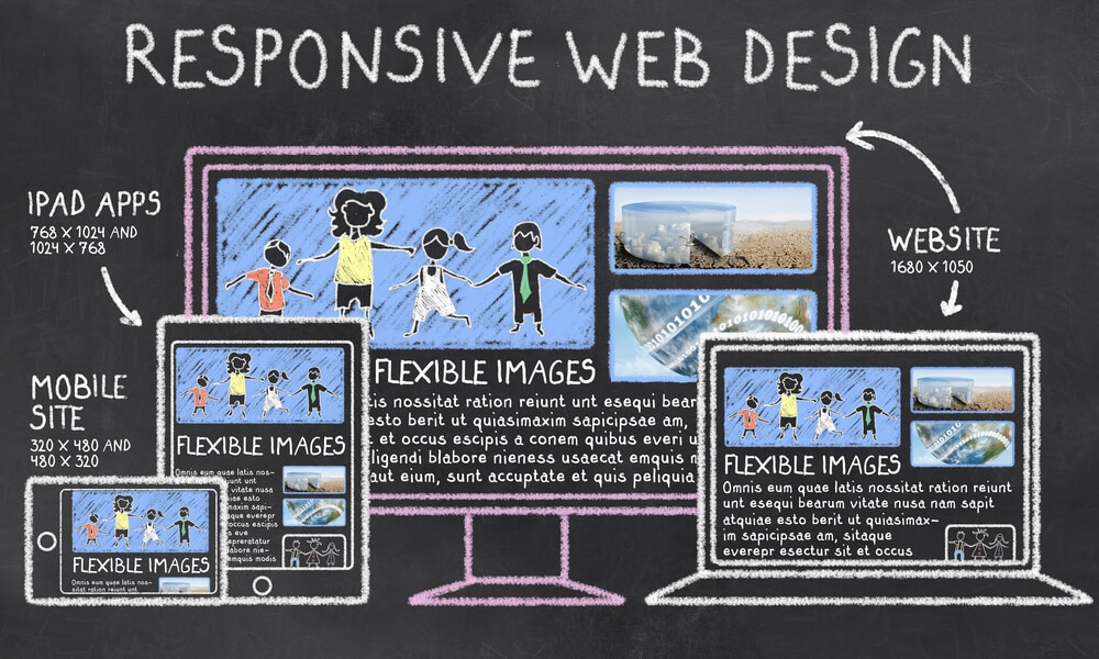 Responsive Web Design - Big Easy SEO
