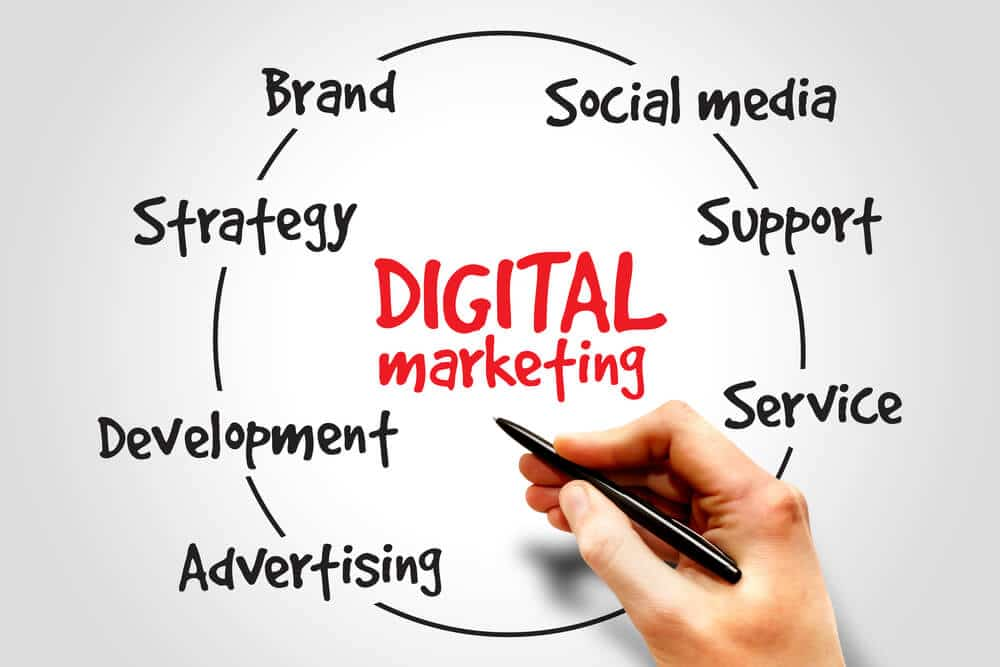 digital marketing web design shreveport - big easy seo