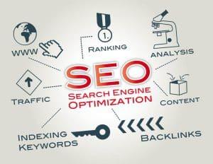 seo, web design, digital marketing, kenner la - big easy seo