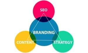Branding Network Strategies