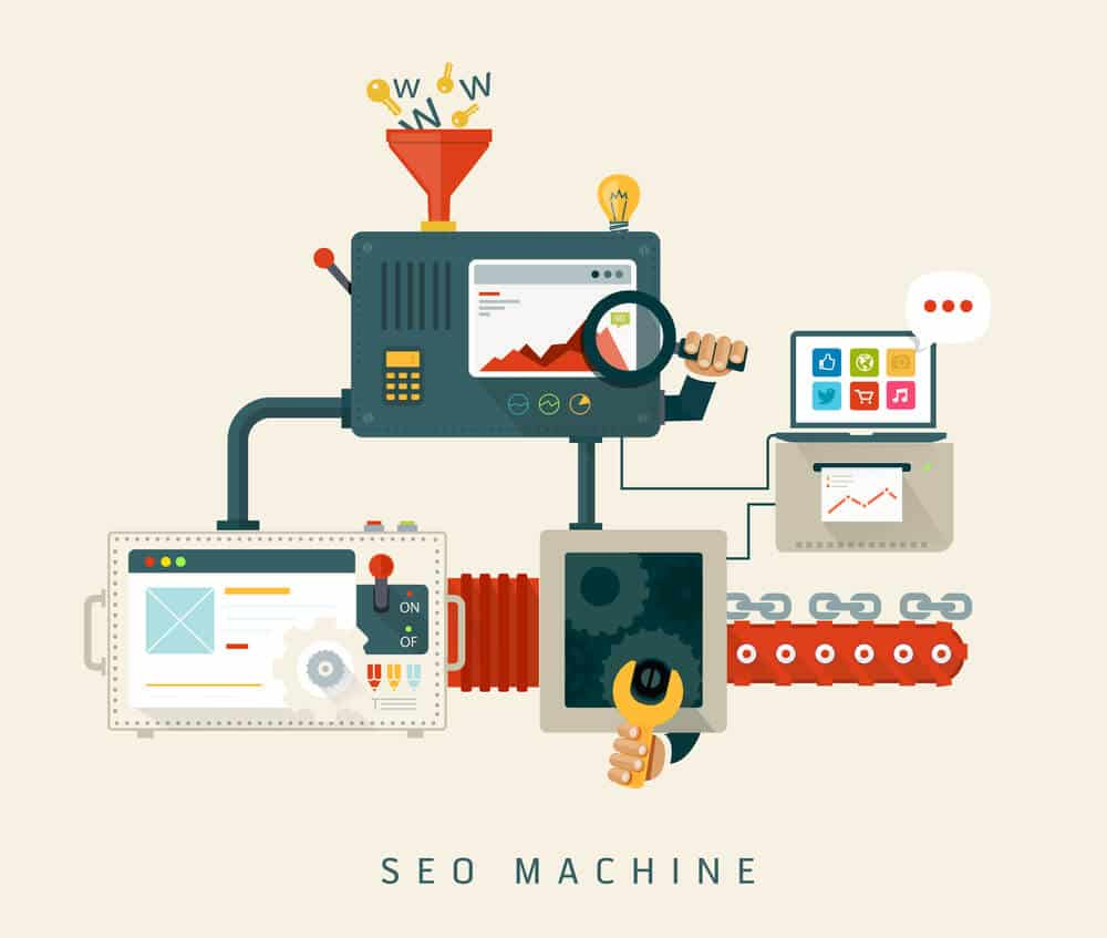 creating silo structure for a website - Big Easy SEO